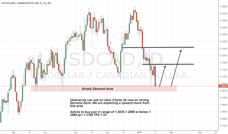 USDCAD: usdcad buy on strong demand zone