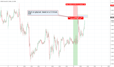GBPUSD: GBPUSD short based on 5 minute D/S