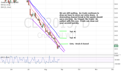CLV2015: Crude is resting before...fill the blank