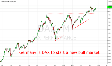 DAX: Germany´s DAX Likely To Start A New Bull Market
