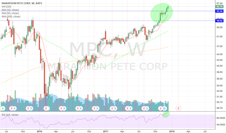 MPC: Strong Action