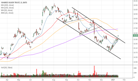 SLV: Pushed out of the downward channel