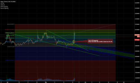 REPBTC: Postpump Think - Fork/Fib/Blue Respected