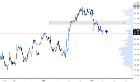 Ba Stock Price And Chart Tradingview United Kingdom