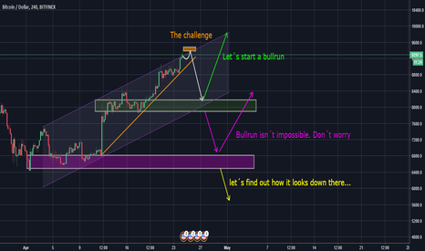 BTCUSD: Bitcoin - YOUR ultimate guide for next month!
