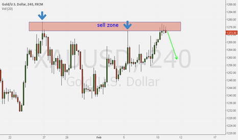 XAUUSD: Critical Support Zone