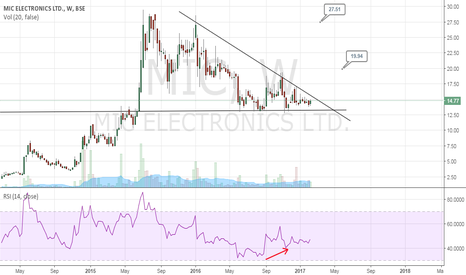 MIC: Penny Stocks - MIC Electronics!