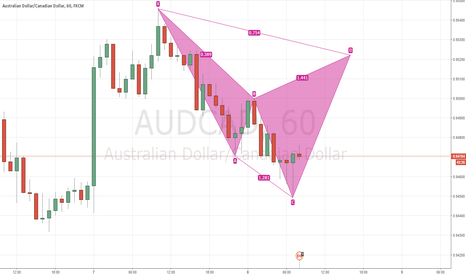 AUDCAD: AUDCAD 1H Bearish Cypher