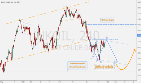 UKOIL: BRENT - Daily fractals + wave projection