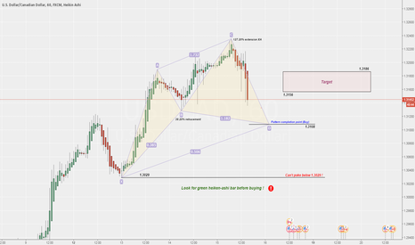 USDCAD: Potential Cypher pattern for Loonie ! [USD/CAD]