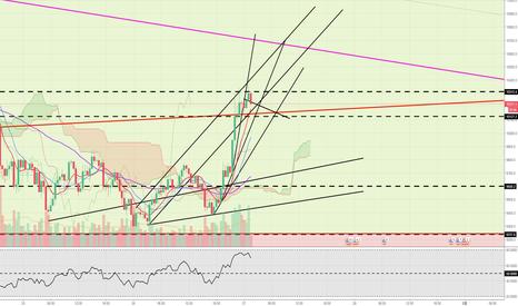 XBTUSD: Bitcoin USD Chart [BitMEX] - 2.27