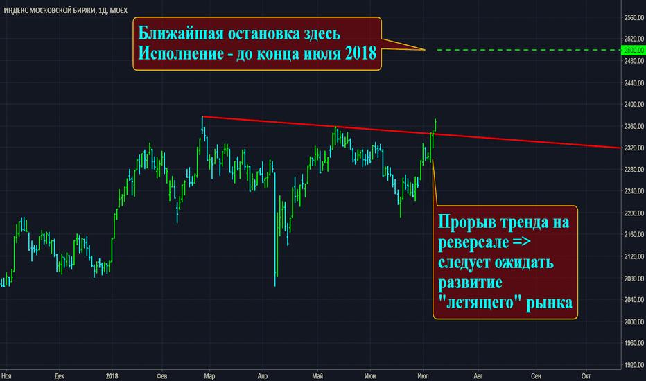 IMOEX: Индекс Мосбиржи - на 2500 до конца июля 2018