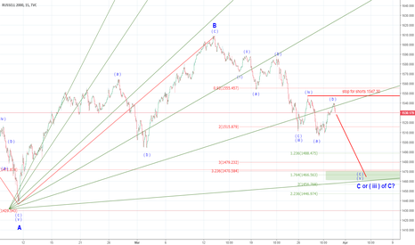 RUT: Russell - decline into 1,470 may complete the correction