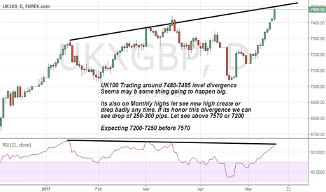 UKXGBP: UK100 any time Drop we can see be alert