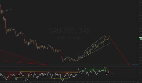 XAUUSD: BULLS OUT OF STEAM FOR GOLD?