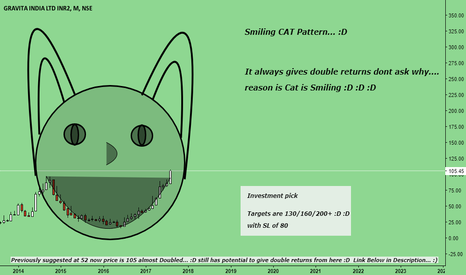 GRAVITA: Smiling Cat Pattern  :D :D :D