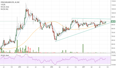 ZYDUSWELL: #ZYDUSWELL - Ascending Triangle on Weekly Chart