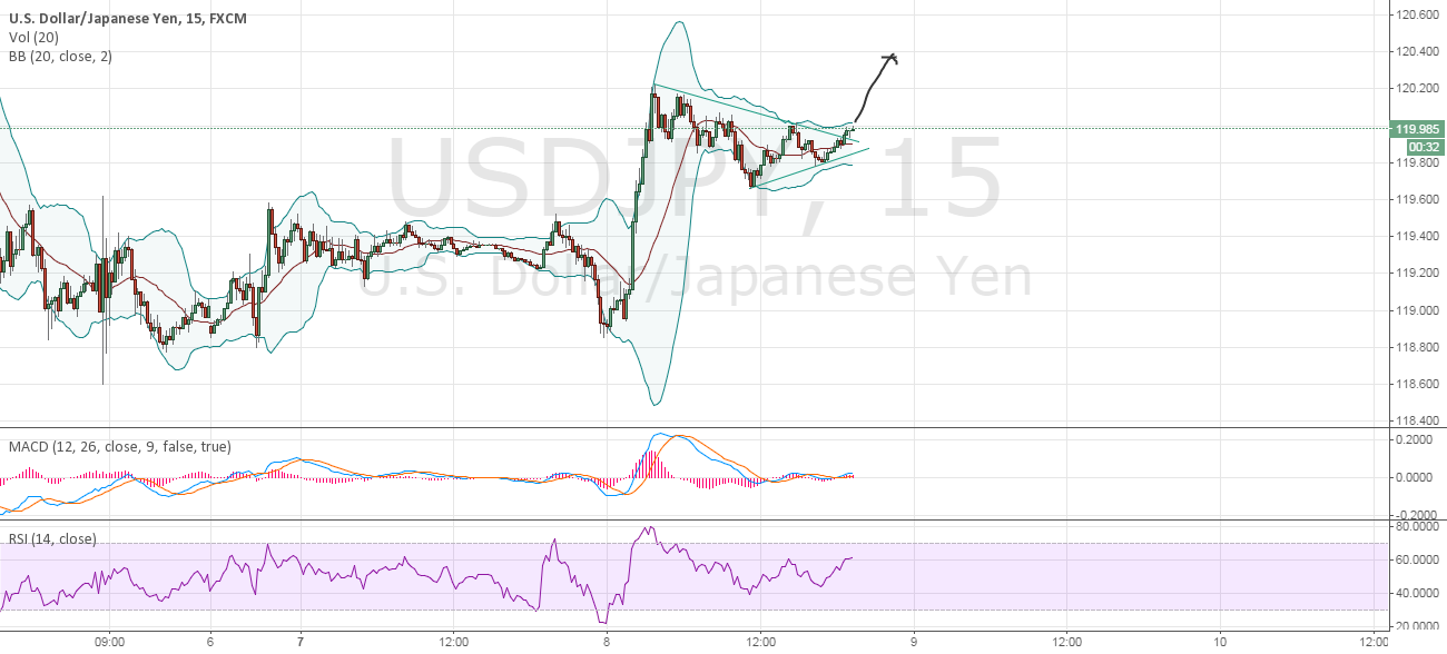 is this the breakout we are waiting for?