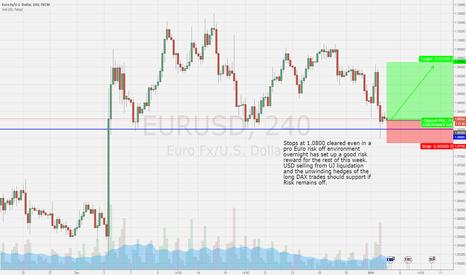EURUSD: Short Term EUR/USD long