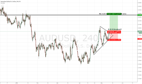 AUDUSD: AUDUSD - 5 iron Huh, well you're fired - Shooter Wants the WEDGE
