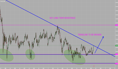 ENI: ENI TRADE UPDATE: Keep calm and keep buying, eyeing 20 euro.