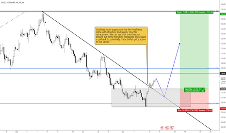 XAUUSD: GOLD RESUMING WEEKLY TREND?