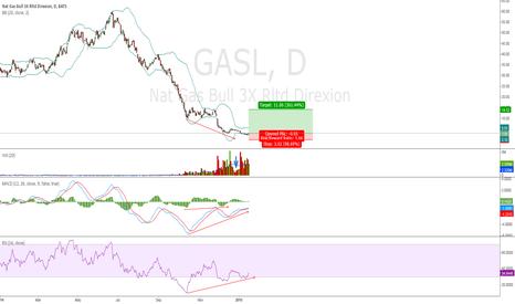 GASL: GASL back to 14's