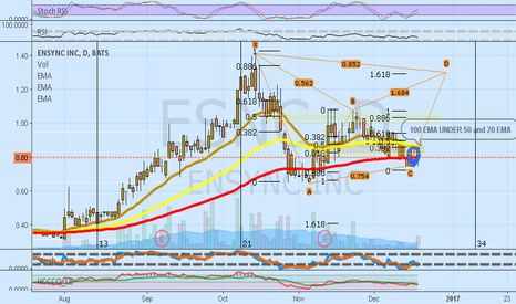 ESNC: $ESNC potential harmonic movement setup