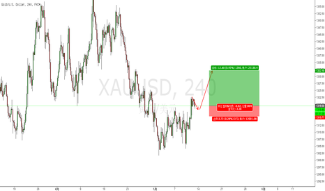 XAUUSD: 黄金现价可以做多,短线目标1330