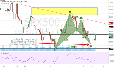 SPX500: CHANCE TO LONG SPX500