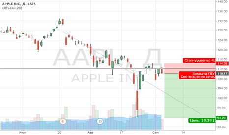 AAPL: Осень. Яблоки падают.