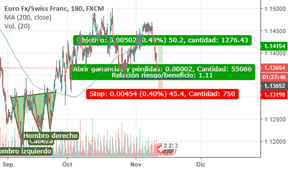 EURCHF: EURCHF Compra