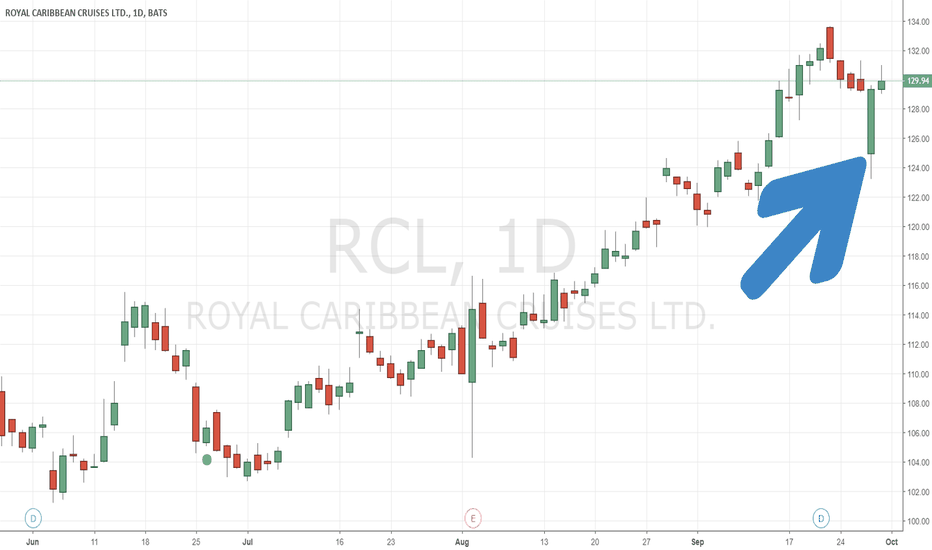 RCL: BIG GREEN
