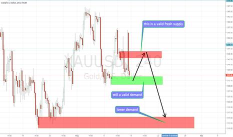 XAUUSD: GOLD , fresh supply, good chance , for good profits
