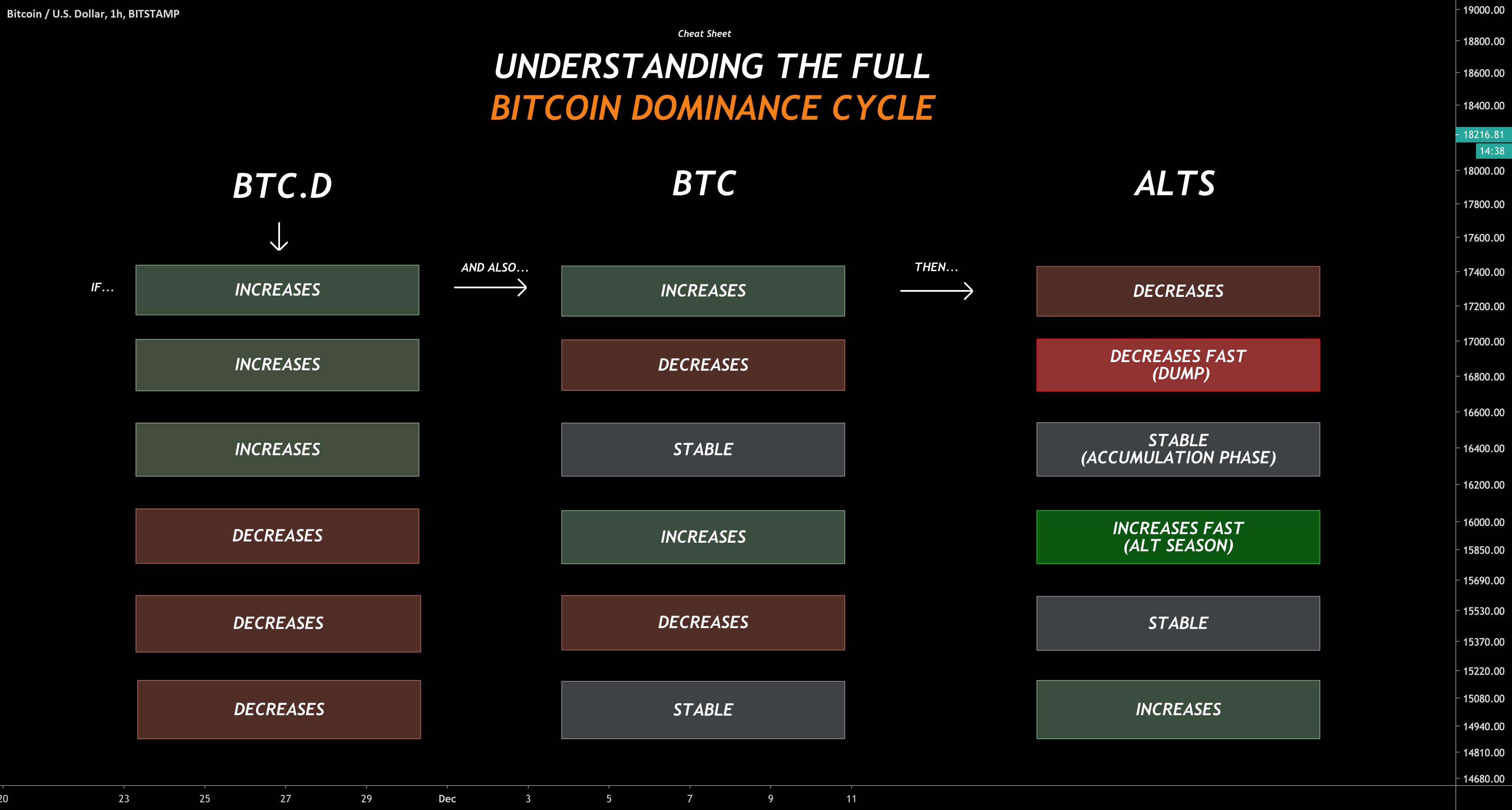 $56,278.75 BTC/USD - Buy Bitcoin - Bitstamp
