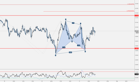 AUDUSD: AUD/USD - Tripla possibilità di entrata [Idea Video]