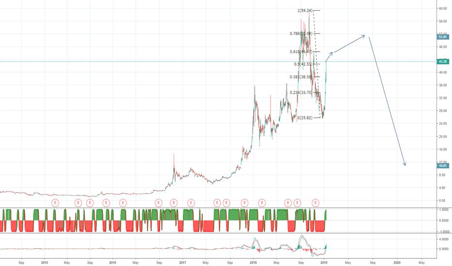 CGC: Canopy Bitcoin Êtherum short  style