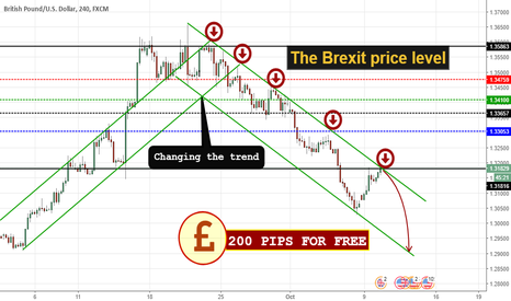 GBPUSD: GIfts from the British Pound