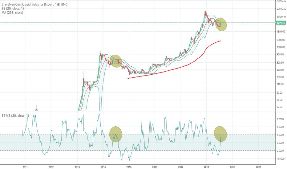 BLX: BTC/USD