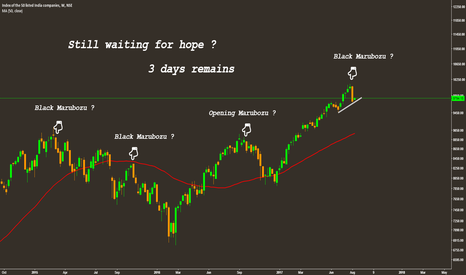 NIFTY: NIfty still waiting for hope ?