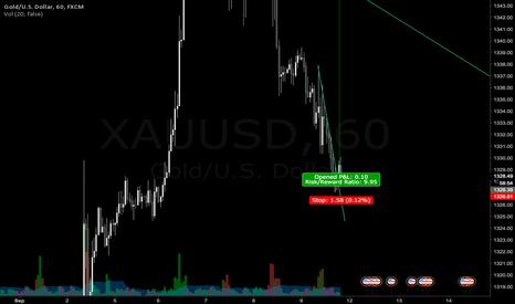 XAUUSD: Going Long Gold XAU