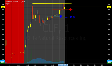 CLF: CLF Breaking OUT