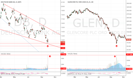 DB: Today's DB VS last year's GLEN