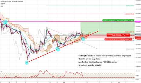 STRATBTC: STRATIS on alert for a long opportunity