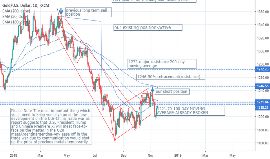XAUUSD: TIME IS IN YOUR SIDE-IMPORTANT ANALYSIS