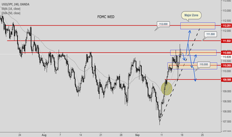 USDJPY: USD/JPY- Out of the Slump