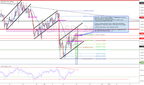GBPUSD: Rising Wedge/Flag suggesting shorting opportunities.