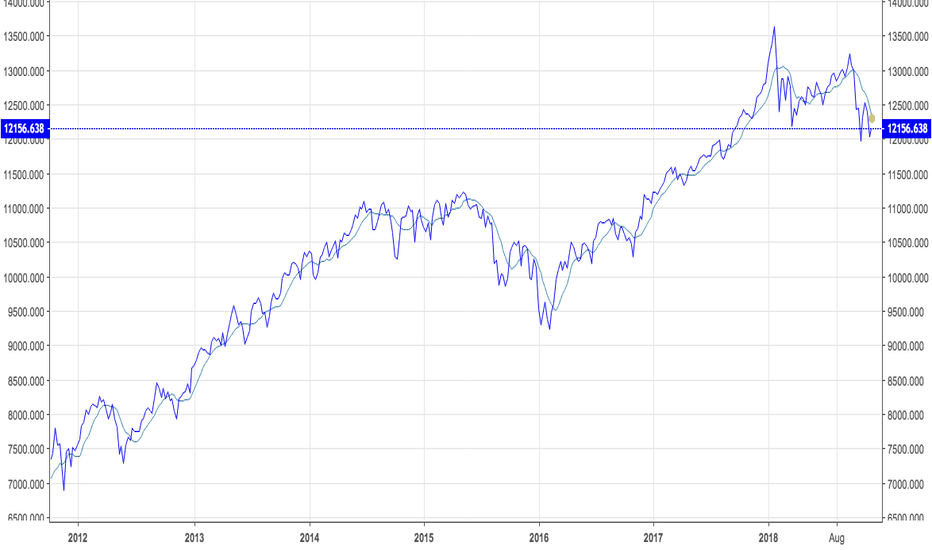 NYA: Has Capitulation Already Occured  ..?