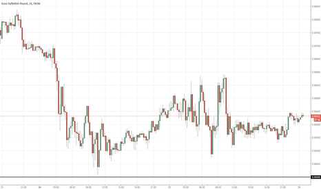 EURGBP: Nadex contract: Buy EURGBP >.8920 (11PM)