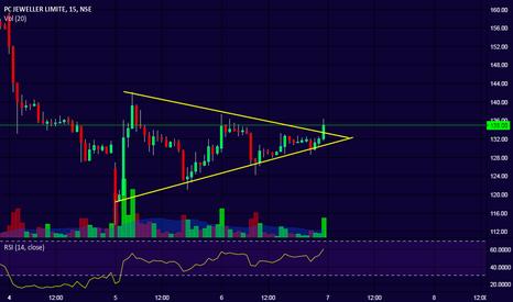 PCJEWELLER: PCJewellers - Symmetrical triangle!